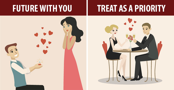 your partner is the right one or not